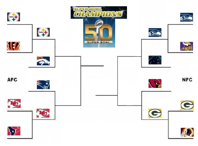 NFL-Playoff-Bracket-1024x766